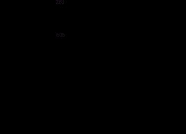 Modul 996 SANIT za umivalnik z vgrajenim sifonom